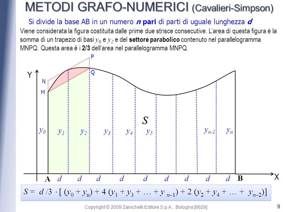 Copyright © 2009 Zanichelli Editore S.p.A., Bologna [6629] Y X Si divide la base AB in un numero n pari di parti di uguale lunghezza d ddddddd d y3y3 y4y4 y5y5 y n-1 ynyn S B A S = d /3 (y 0 + y n ) + 4 (y 1 + y 3 + … + y n–1 ) + 2 (y 2 + y 4 + … + y n–2 ) M N P Q Viene considerata la figura costituita dalle prime due strisce consecutive.