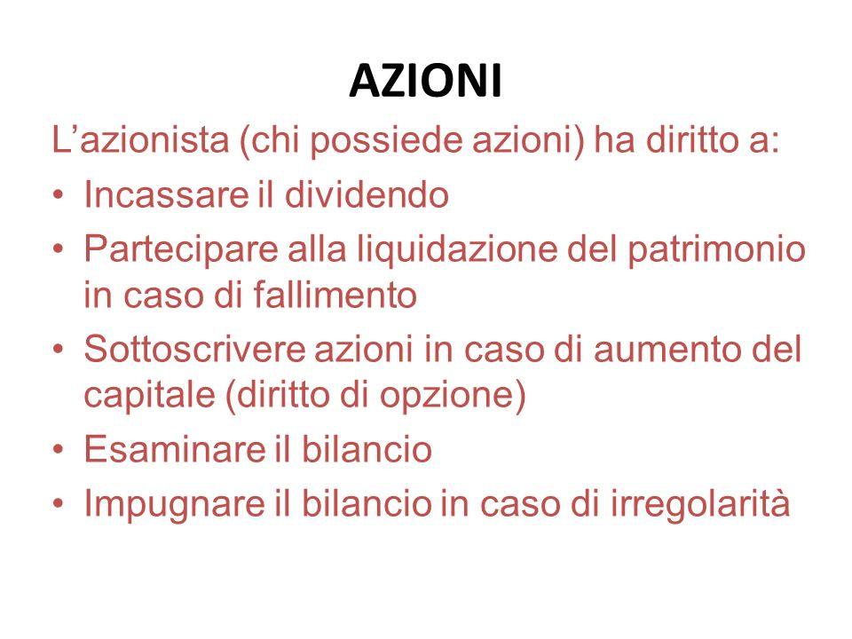 AZIONI Lazionista (chi possiede azioni) ha diritto a: Incassare il dividendo Partecipare alla liquidazione del patrimonio in caso di fallimento Sottos