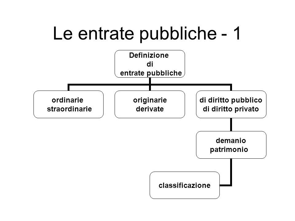Le entrate pubbliche - 1 Definizione di entrate pubbliche ordinarie straordinarie originarie derivate di diritto pubblico di diritto privato demanio patrimonio classificazione