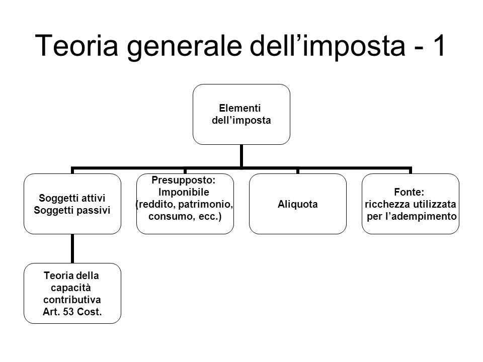 Teoria generale dellimposta - 1 Elementi dellimposta Soggetti attivi Soggetti passivi Teoria della capacità contributiva Art. 53 Cost. Presupposto: Im