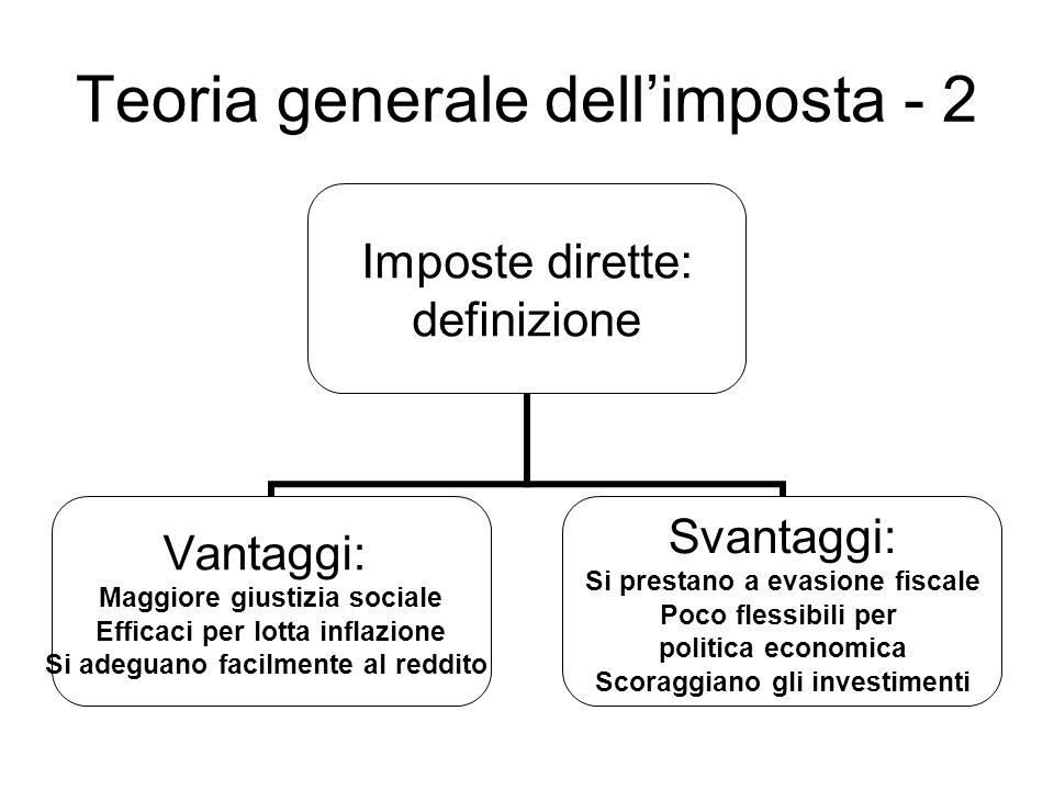 Teoria generale dellimposta - 2 Imposte dirette: definizione Vantaggi: Maggiore giustizia sociale Efficaci per lotta inflazione Si adeguano facilmente