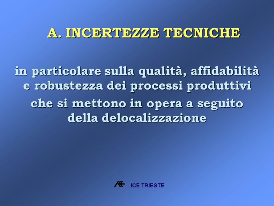 A.INCERTEZZE TECNICHE ICE TRIESTE in particolare sulla qualità, affidabilità e robustezza dei processi produttivi che si mettono in opera a seguito della delocalizzazione