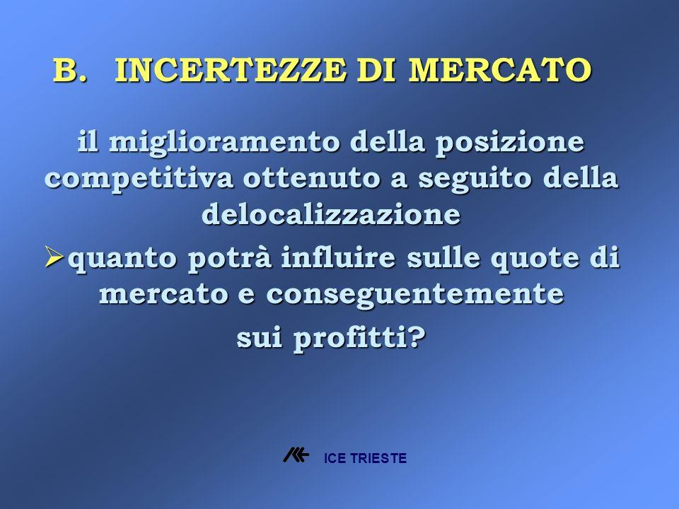 B.INCERTEZZE DI MERCATO il miglioramento della posizione competitiva ottenuto a seguito della delocalizzazione quanto potrà influire sulle quote di mercato e conseguentemente quanto potrà influire sulle quote di mercato e conseguentemente sui profitti.