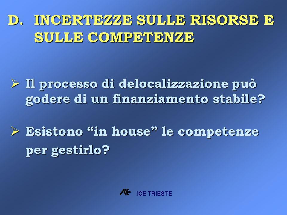 D.INCERTEZZE SULLE RISORSE E SULLE COMPETENZE Il processo di delocalizzazione può godere di un finanziamento stabile.