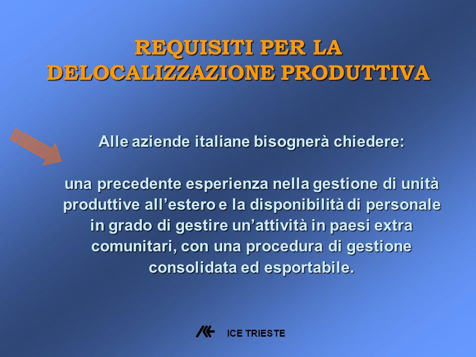 Alle aziende italiane bisognerà chiedere: una precedente esperienza nella gestione di unità produttive allestero e la disponibilità di personale in grado di gestire unattività in paesi extra comunitari, con una procedura di gestione consolidata ed esportabile.