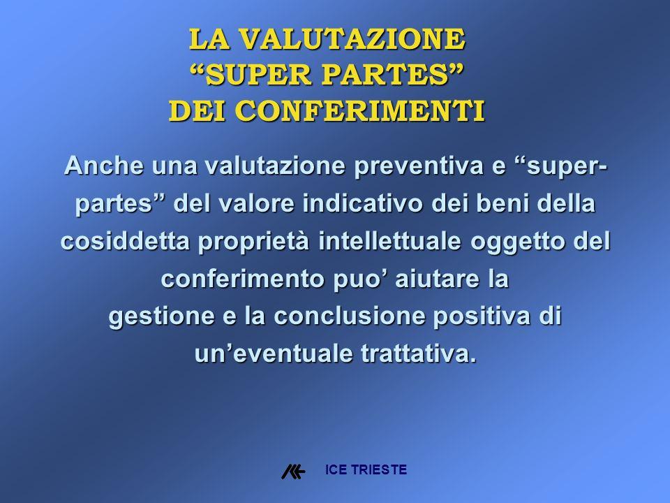 Anche una valutazione preventiva e super- partes del valore indicativo dei beni della cosiddetta proprietà intellettuale oggetto del conferimento puo aiutare la gestione e la conclusione positiva di uneventuale trattativa.