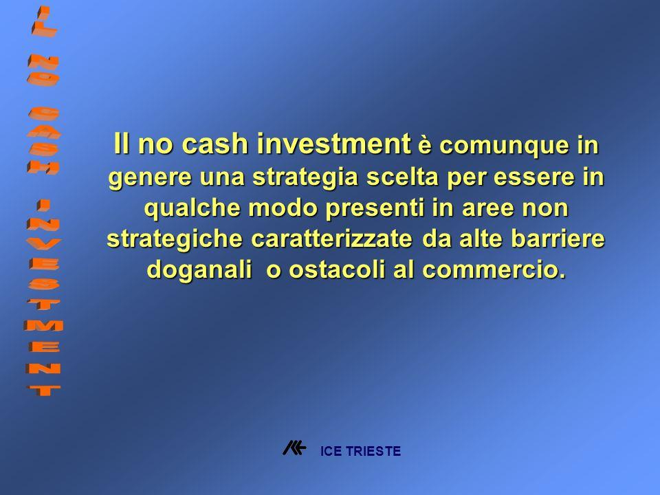 Il no cash investment è comunque in genere una strategia scelta per essere in qualche modo presenti in aree non strategiche caratterizzate da alte barriere doganali o ostacoli al commercio.