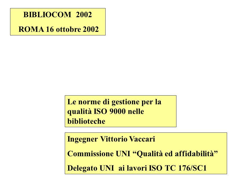 Ingegner Vittorio Vaccari Commissione UNI Qualità ed affidabilità Delegato UNI ai lavori ISO TC 176/SC1 BIBLIOCOM 2002 ROMA 16 ottobre 2002 Le norme d