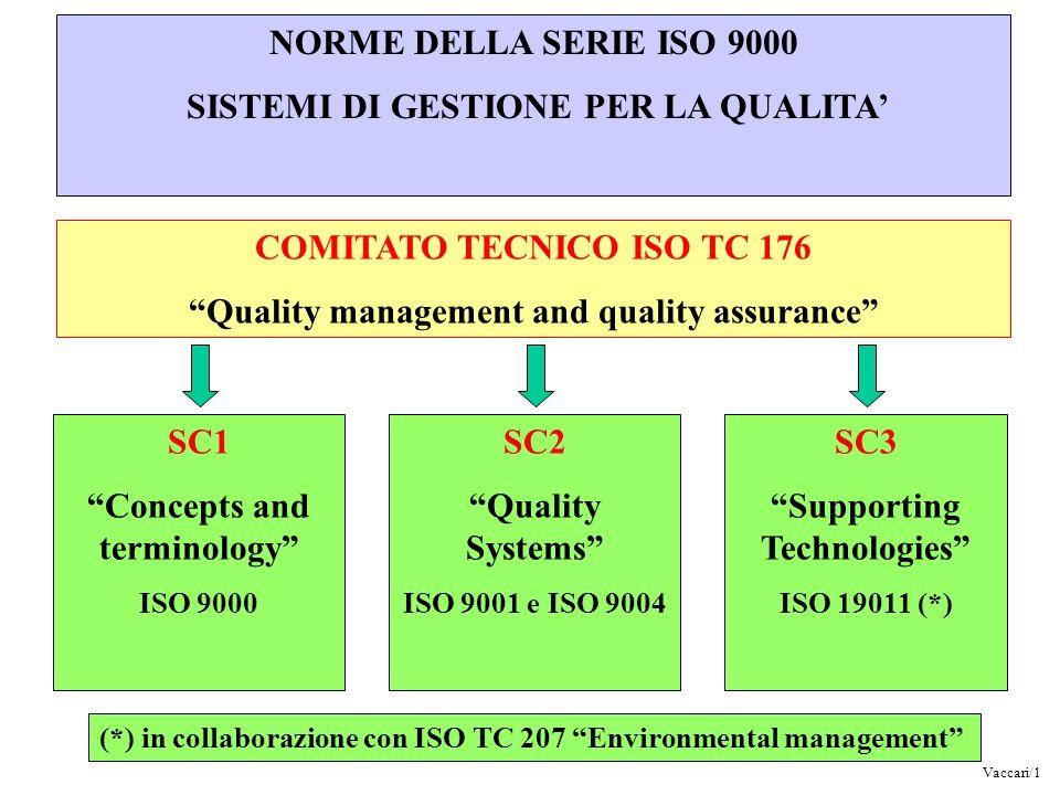 NORME DELLA SERIE ISO 9000 SISTEMI DI GESTIONE PER LA QUALITA UNI EN ISO 9004:2000 Sistemi di gestione per la qualità.