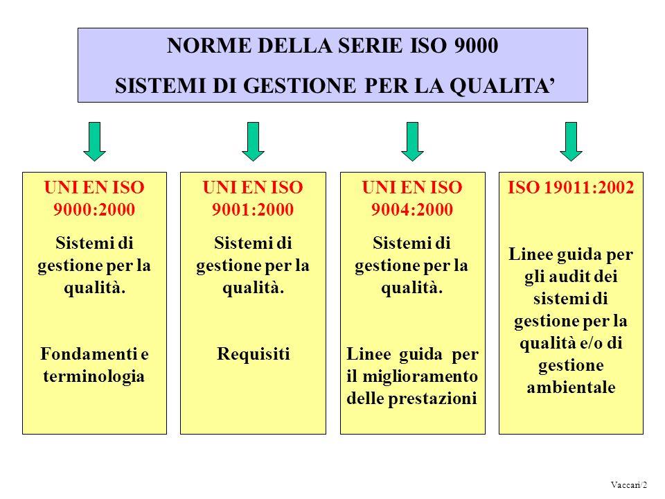 NORME DELLA SERIE ISO 9000 SISTEMI DI GESTIONE PER LA QUALITA UNI EN ISO 9004:2000 Sistemi di gestione per la qualità. Linee guida per il migliorament