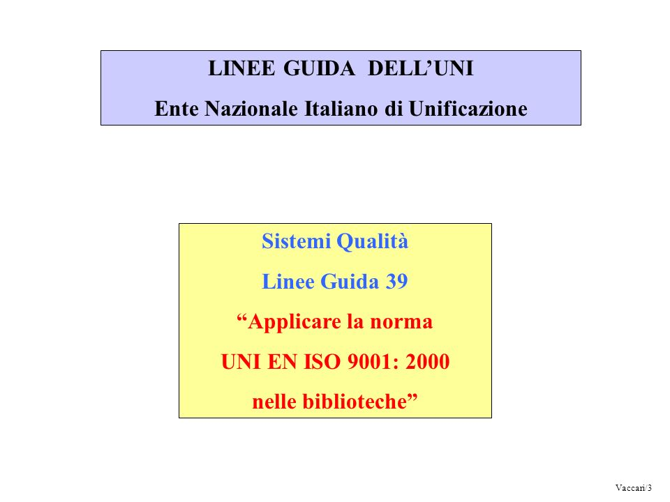 LINEE GUIDA DELLUNI Ente Nazionale Italiano di Unificazione Sistemi Qualità Linee Guida 39 Applicare la norma UNI EN ISO 9001: 2000 nelle biblioteche