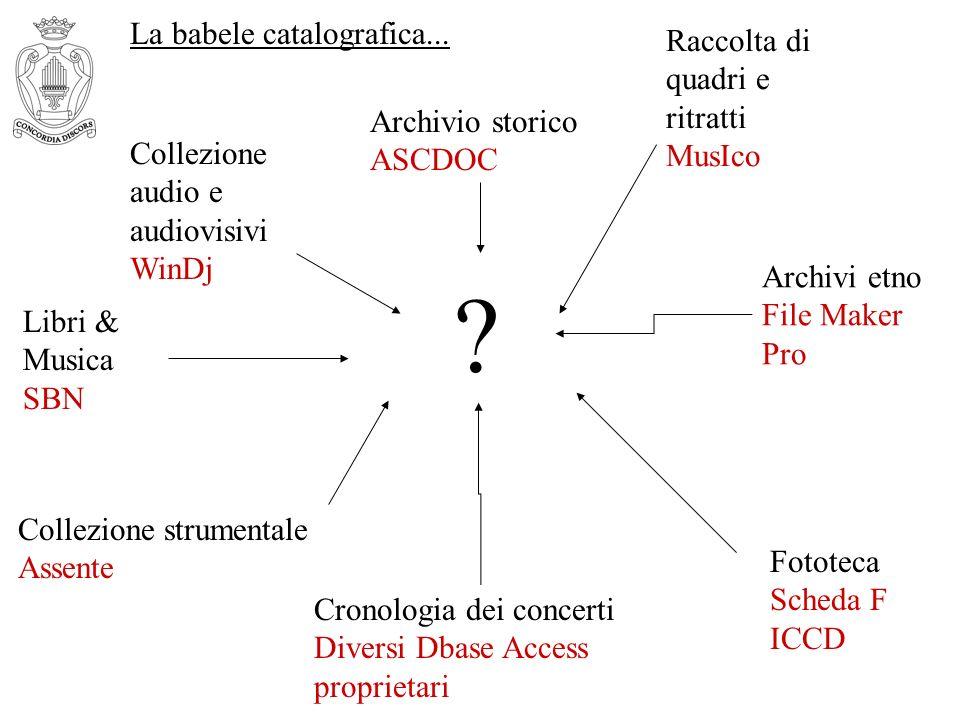 Libri & Musica SBN Cronologia dei concerti Diversi Dbase Access proprietari Archivio storico ASCDOC Archivi etno File Maker Pro Fototeca Scheda F ICCD