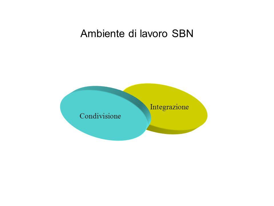 Integrazione Ambiente di lavoro SBN Condivisione