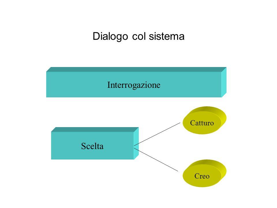 Dialogo col sistema Interrogazione Scelta Catturo Creo