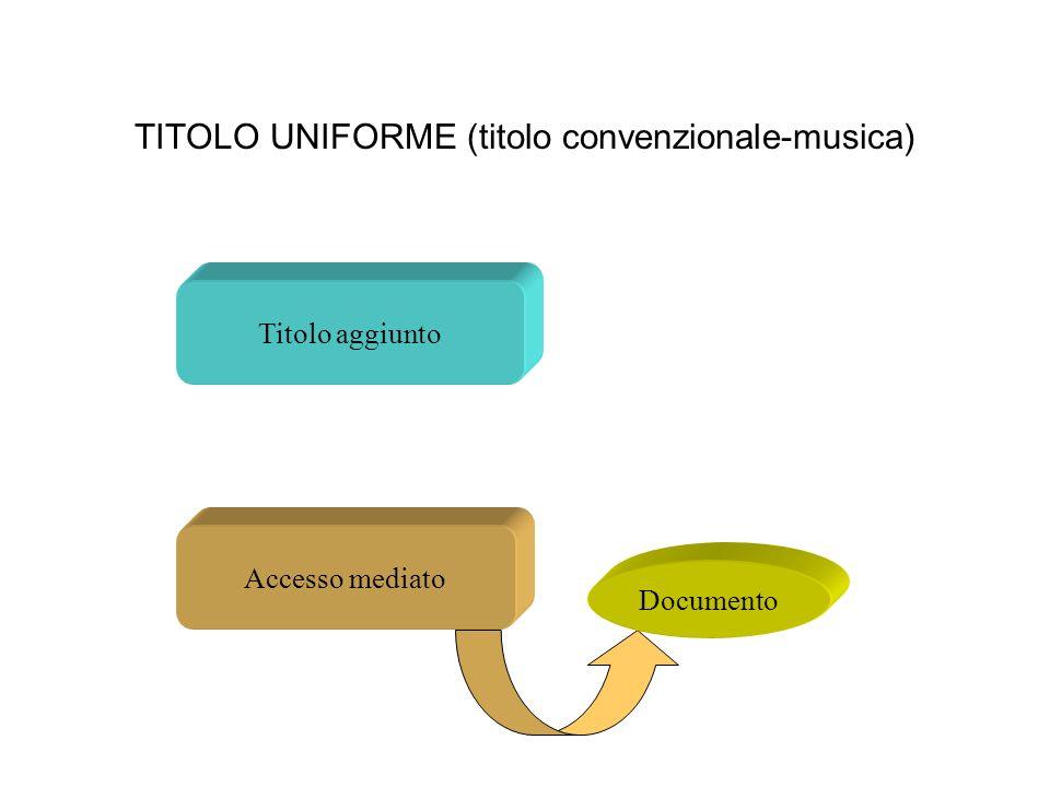 TITOLO UNIFORME (titolo convenzionale-musica) Titolo aggiunto Accesso mediato Documento