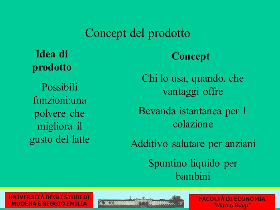 Concept del prodotto Idea di prodotto Concept Possibili funzioni:una polvere che migliora il gusto del latte Chi lo usa, quando, che vantaggi offre Be