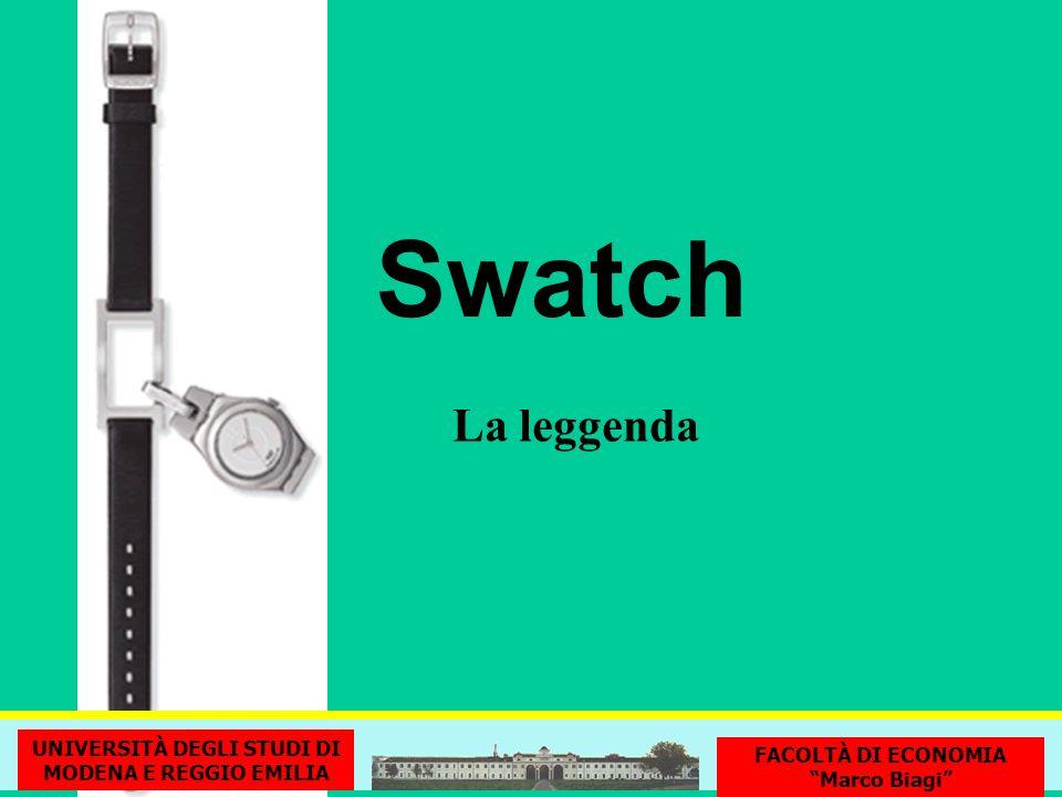 Il mercato degli orologi Fino ai primi anni 80 il mercato degli orologi era suddiviso in tre diverse fasce: 1.Segmento base (orologi <75$, la Svizzera non era presente) 2.Segmento intermedio (orologi fino a 400$, la Svizzera aveva una quota pari allo 0,5%) 3.Top di gamma (orologi >400 $, la Svizzera aveva una quota del 95%) La Svizzera era specializzata solo nellalta gamma e non aveva capito che era tempo di cambiare UNIVERSITÀ DEGLI STUDI DI MODENA E REGGIO EMILIA FACOLTÀ DI ECONOMIA Marco Biagi