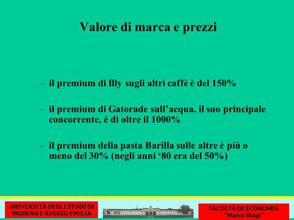 Valore di marca e prezzi –il premium di Illy sugli altri caffè è del 150% –il premium di Gatorade sullacqua, il suo principale concorrente, è di oltre