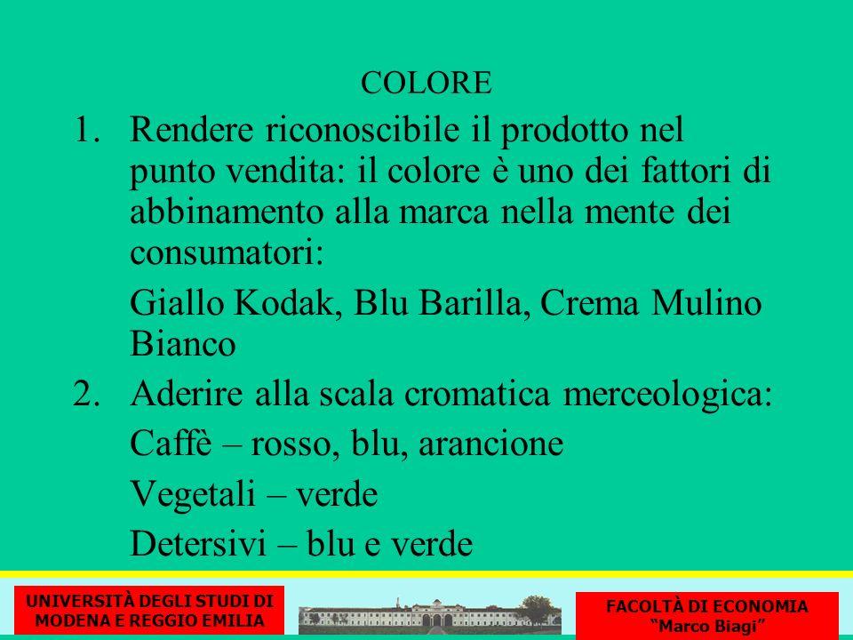 COLORE 1.Rendere riconoscibile il prodotto nel punto vendita: il colore è uno dei fattori di abbinamento alla marca nella mente dei consumatori: Giall
