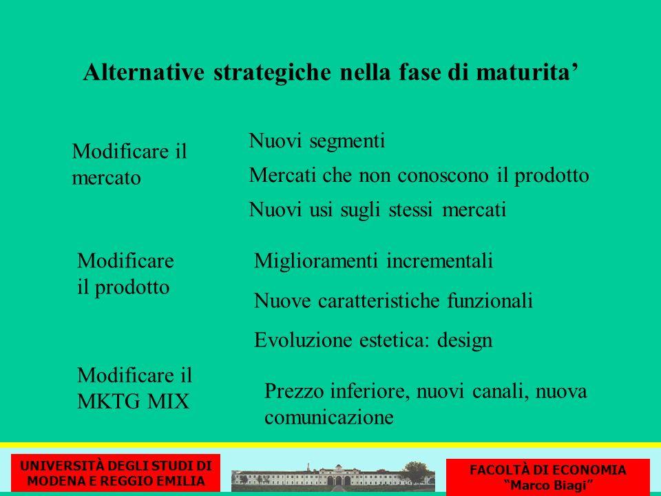 Alternative strategiche nella fase di maturita Modificare il mercato Modificare il prodotto Modificare il MKTG MIX Nuovi segmenti Mercati che non cono