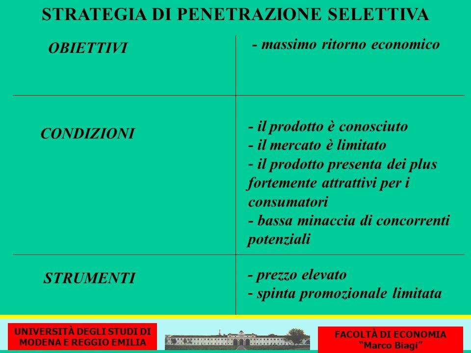 STRATEGIA DI PENETRAZIONE SELETTIVA OBIETTIVI - massimo ritorno economico CONDIZIONI - il prodotto è conosciuto - il mercato è limitato - il prodotto