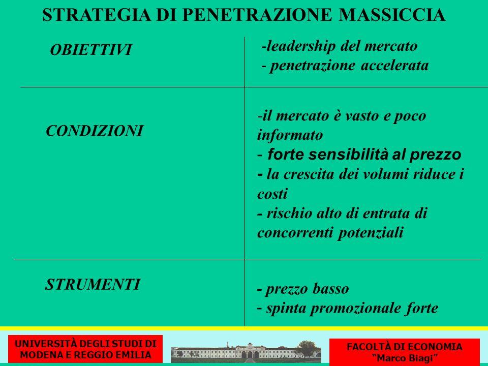 STRATEGIA DI PENETRAZIONE MASSICCIA OBIETTIVI -leadership del mercato - penetrazione accelerata CONDIZIONI -il mercato è vasto e poco informato - fort