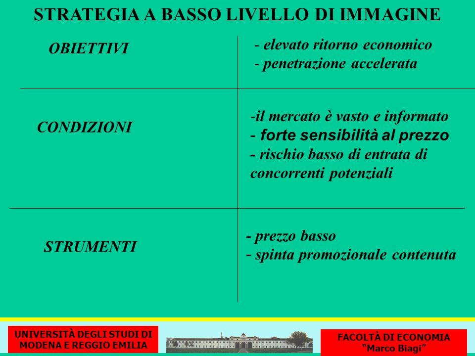 STRATEGIA A BASSO LIVELLO DI IMMAGINE OBIETTIVI - elevato ritorno economico - penetrazione accelerata CONDIZIONI -il mercato è vasto e informato - for