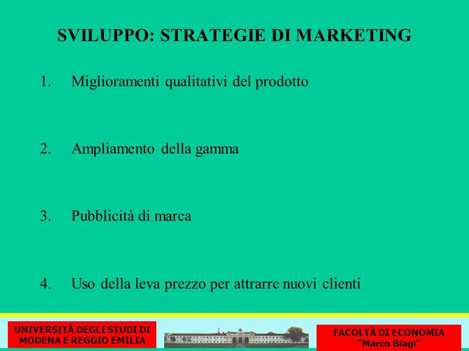 SVILUPPO: STRATEGIE DI MARKETING 1.Miglioramenti qualitativi del prodotto 2.Ampliamento della gamma 3.Pubblicità di marca 4.Uso della leva prezzo per