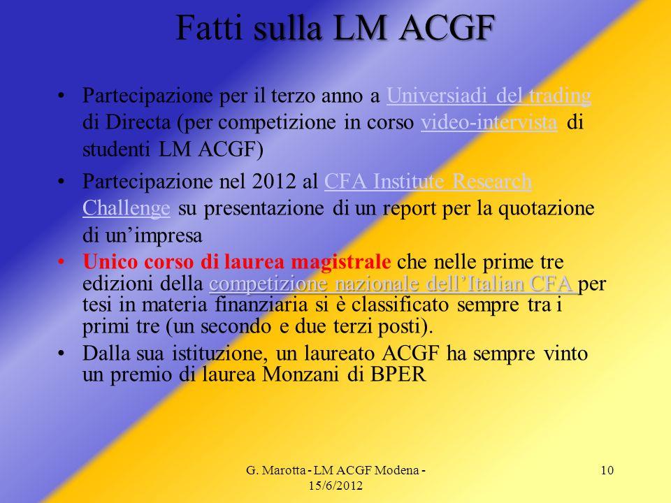 G. Marotta - LM ACGF Modena - 15/6/2012 10 sulla LM ACGF Fatti sulla LM ACGF Partecipazione per il terzo anno a Universiadi del trading di Directa (pe