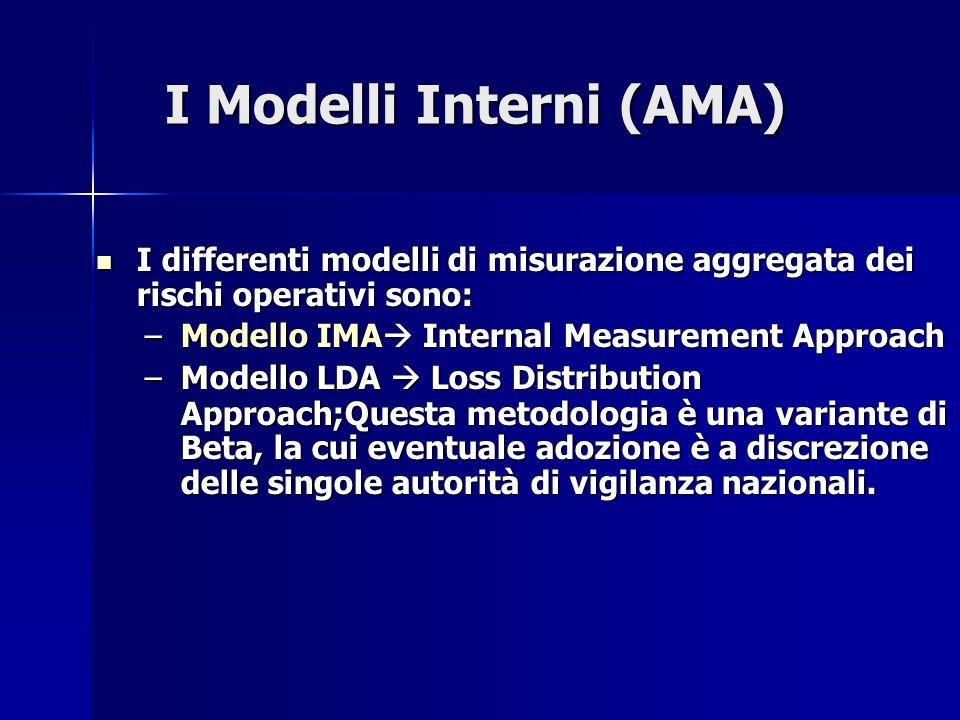 Il modello IMA 1 Questo modello misura il Rischio operativo complessivo in termini prospettici (in generale ad un anno) a livello di banca in termini di worst case loss che listituzione creditizia può sperimentare.