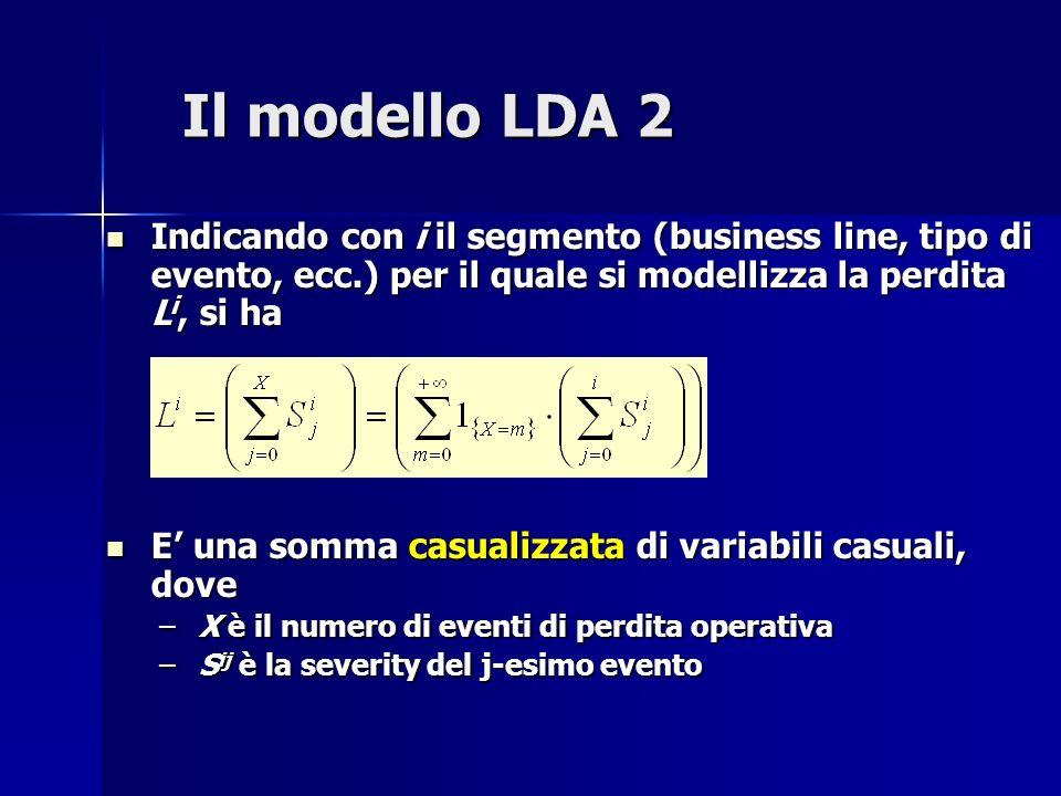 Il modello LDA 3 Per potere approcciare il calcolo effettivo di indicatori di rischio (vedremo poi quali) è necessario riuscire a determinare/approssimare la distribuzione della variabila casuale operational loss L.