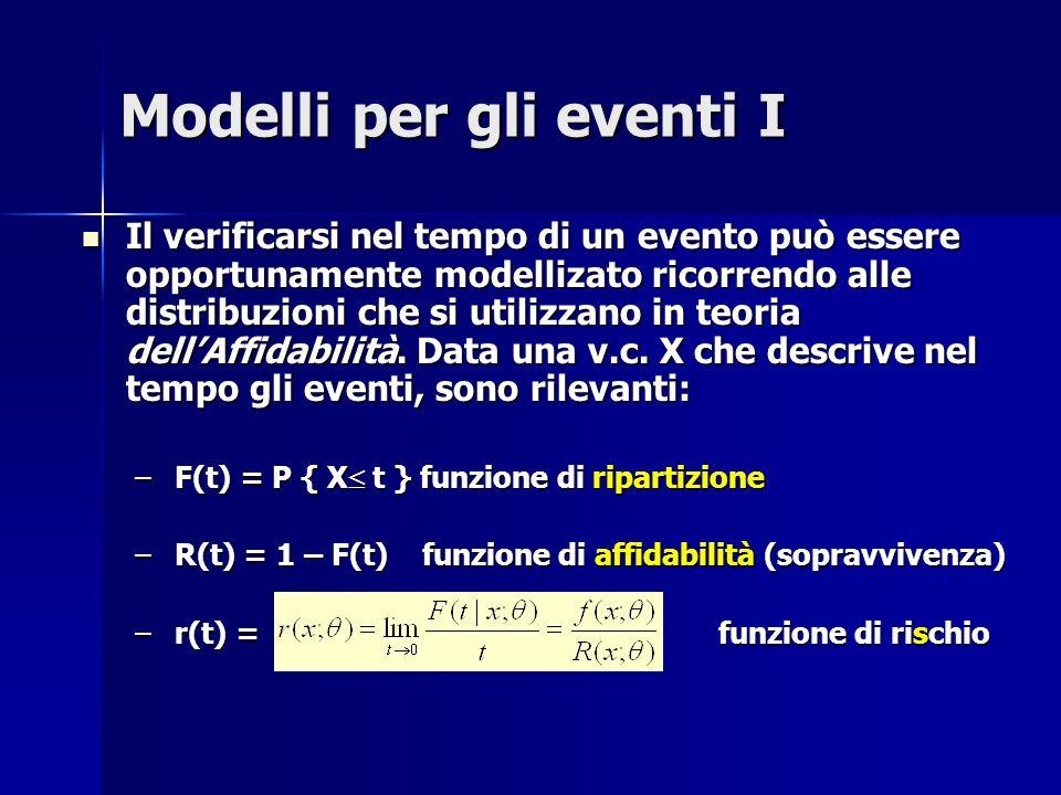 Modelli per gli eventi II La distribuzione Esponenziale ( ).