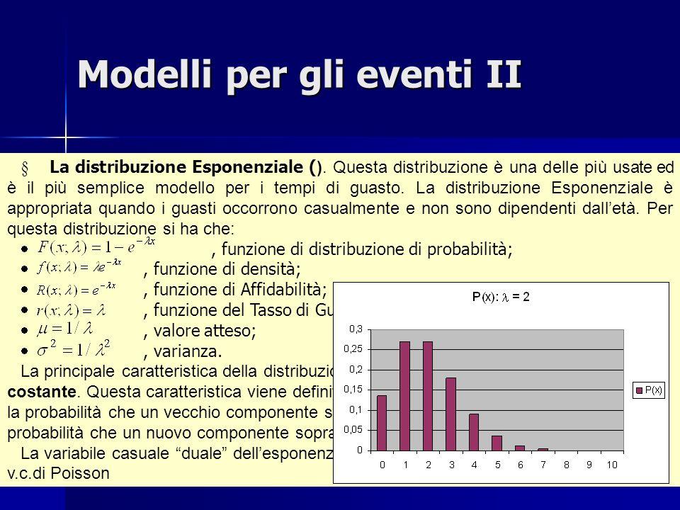 Modelli per gli eventi III La distribuzione di Weibull ( ).