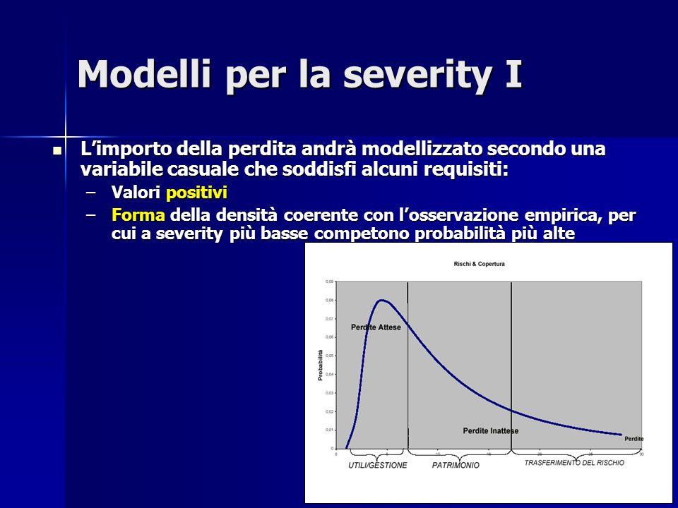 Modelli per la severity II Distribuzione Gamma(a,b) Distribuzione Gamma(a,b) Distribuzione Lognormale(, ) Distribuzione Lognormale(, )
