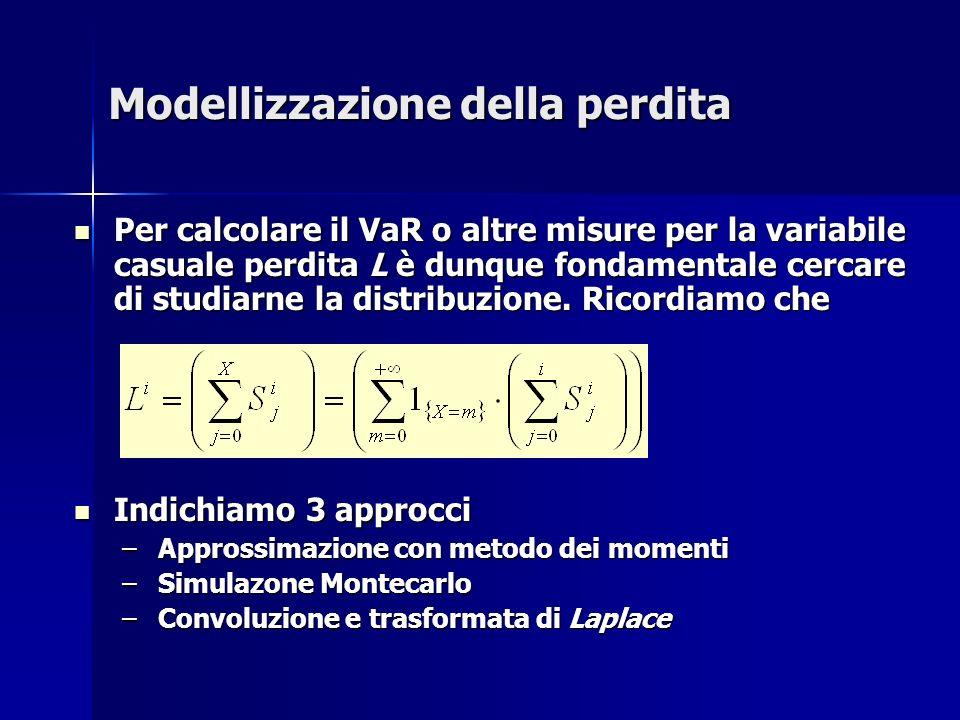 Modellizzazione della perdita Approssimazione con metodo dei momenti Lidea di base è di sostituire la distribuzione L ignota con una distribuzione approssimante L* (ad esempio della stessa famiglia degli addendi della somma casualizzata).