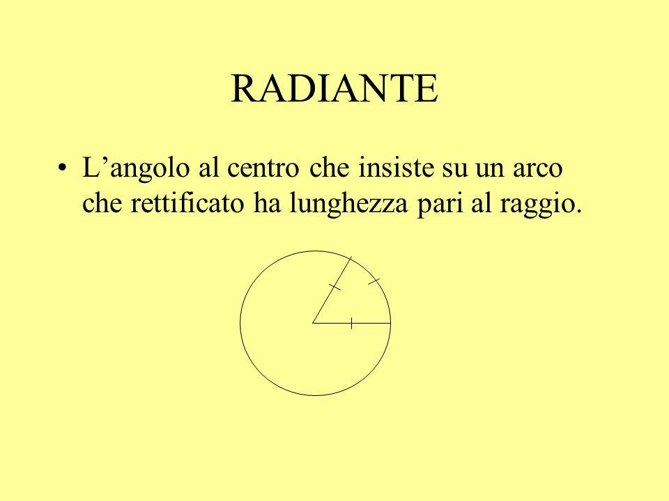 Misura in radianti di un angolo È uguale alla misura dellarco diviso il raggio: Angolo giro = 2 r / r = 2 Angolo piatto = r / r = Angolo retto =