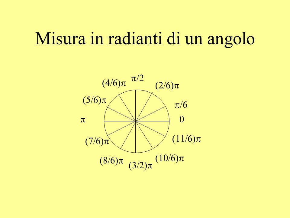 Misura in radianti di un angolo Per passare dal sistema sessagesimale a quello radiante: 360 : 2 = s : r Ex: 360 : 2 = : r r =