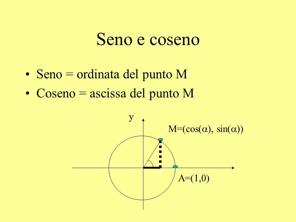 Tangente Tangente = ordinata del punto T tan( ) = sin( ) / cos( ) T = (1, tan( )) A=(1,0) y