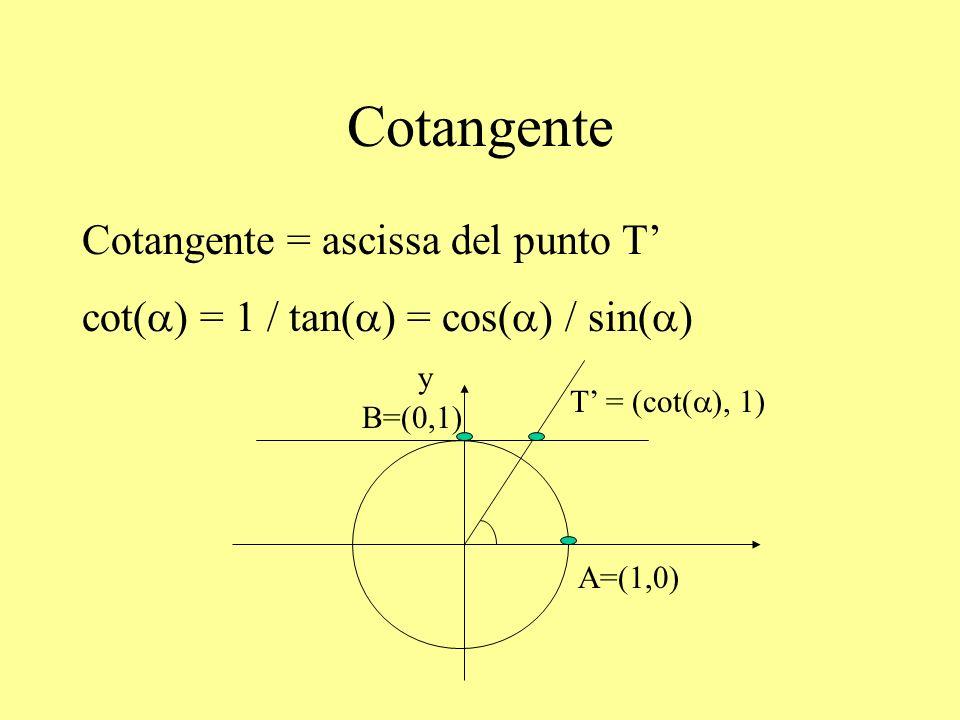 f(x) = sin (x) A=(1,0) y x /2 /2) 2 x y - /2 /2 /2) 1