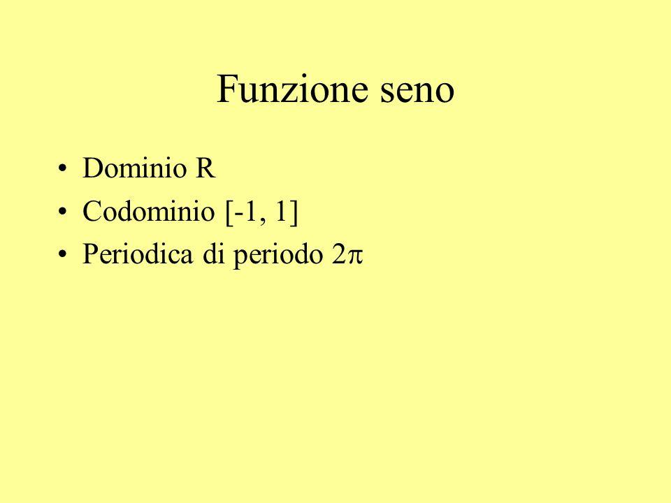 y = cos (x) x y - /2 /2 /2) x /2 /2) A=(1,0) y x 2