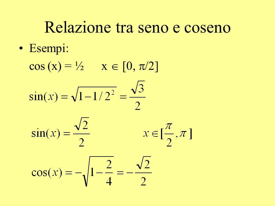 Relazione tra seno, coseno e tangente sin 2 (x) + cos 2 (x) = 1