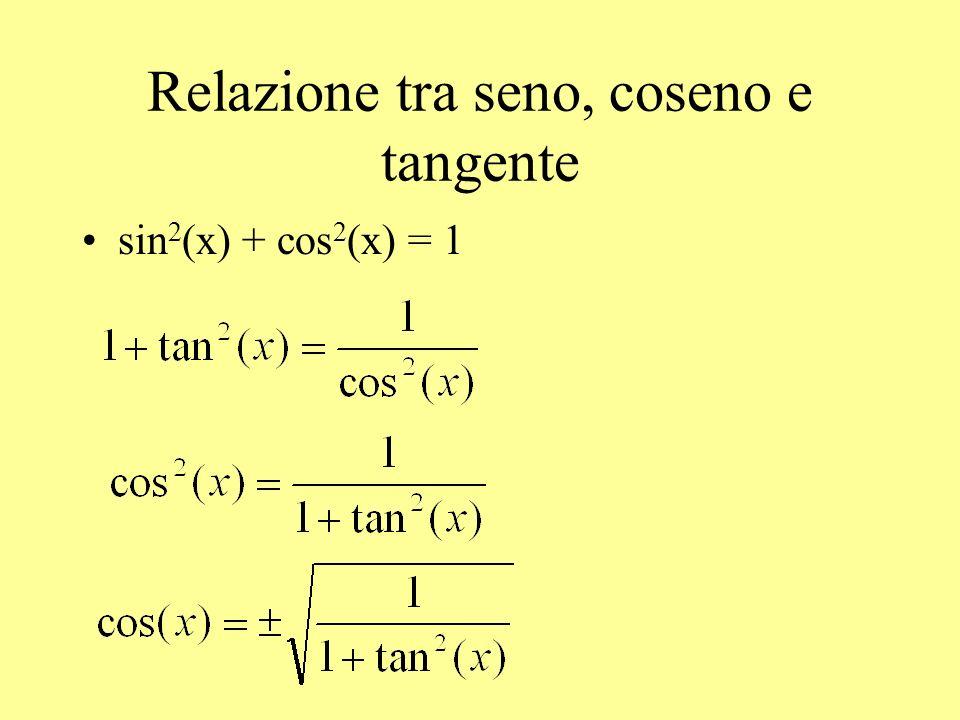 Relazione tra seno, coseno e tangente sin(x) = tan(x) cos(x)