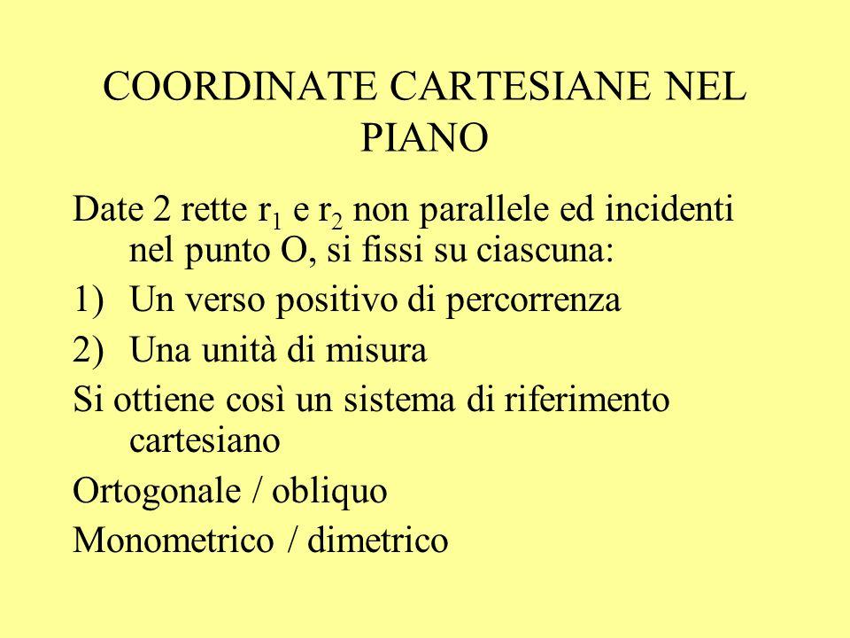 COORDINATE CARTESIANE NEL PIANO Si dimostra che ad ogni punto P del piano si può associare una coppia ordinata P=(x,y) III III IV