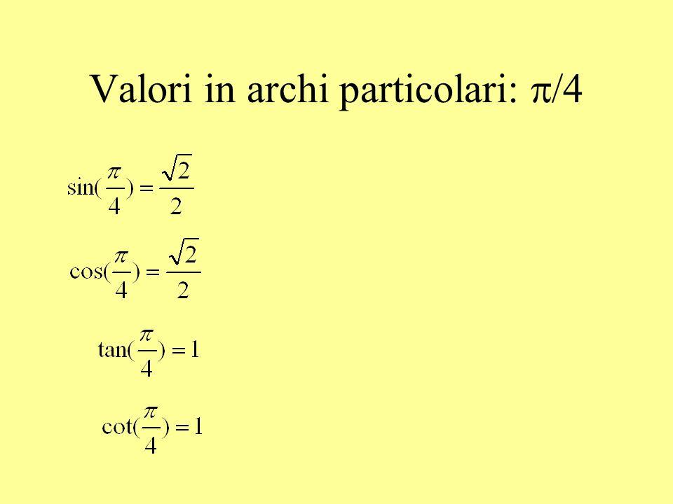 ARCHI SUPPLEMENTARI La cui somma è : sin( ) = sin( ) cos( ) = - cos( ) tan( ) = - tan( ) cot( ) = - cot( ) x y