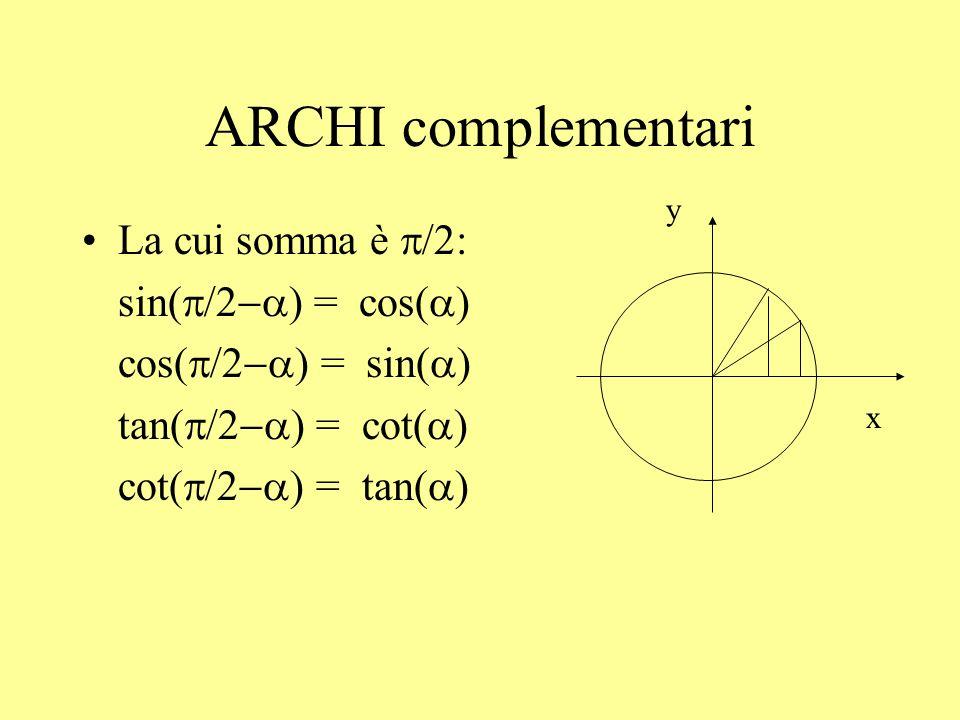 ARCHI che differiscono di /2 sin( ) = cos( ) cos( ) = - sin( ) tan( ) = - cot( ) cot( ) = - tan( ) x y