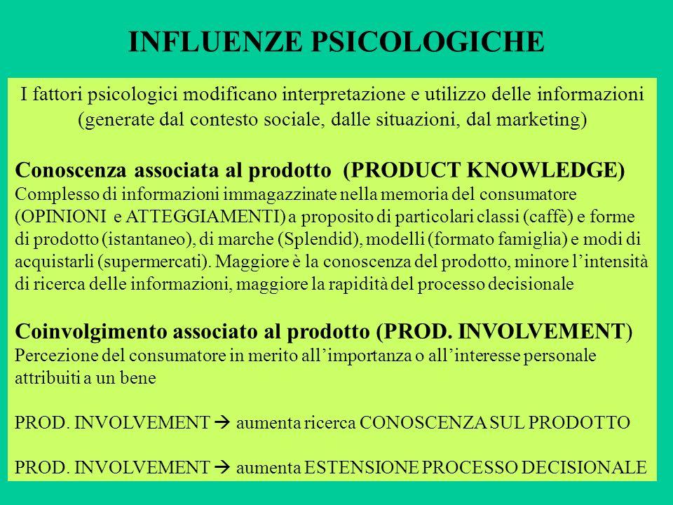 INFLUENZE PSICOLOGICHE I fattori psicologici modificano interpretazione e utilizzo delle informazioni (generate dal contesto sociale, dalle situazioni