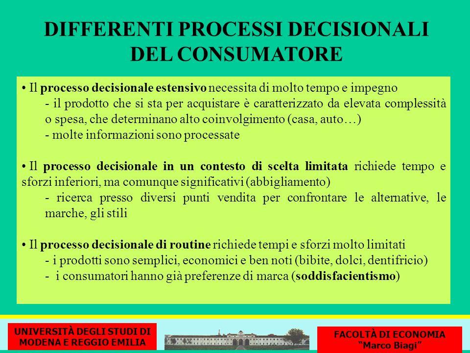 DIFFERENTI PROCESSI DECISIONALI DEL CONSUMATORE Il processo decisionale estensivo necessita di molto tempo e impegno - il prodotto che si sta per acqu