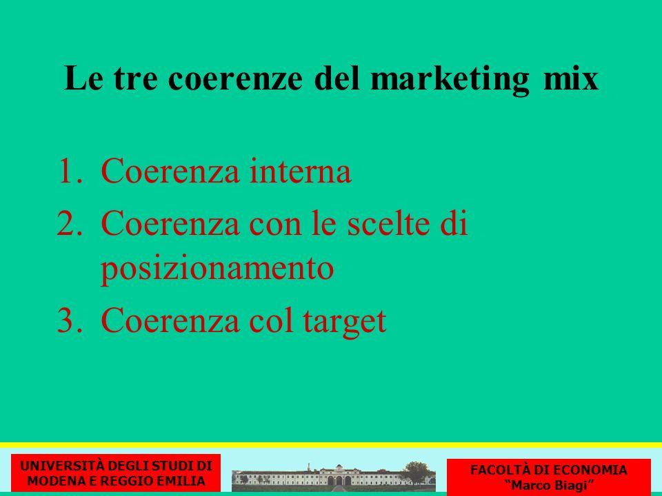 Le tre coerenze del marketing mix 1.Coerenza interna 2.Coerenza con le scelte di posizionamento 3.Coerenza col target G. Nardin - Università di Modena