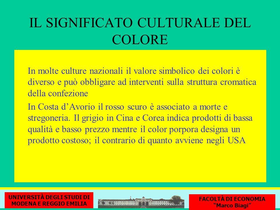 IL SIGNIFICATO CULTURALE DEL COLORE In molte culture nazionali il valore simbolico dei colori è diverso e può obbligare ad interventi sulla struttura