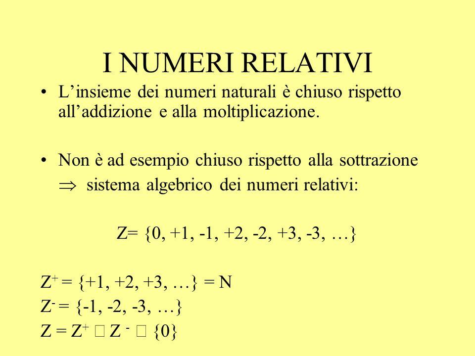 I NUMERI RELATIVI Linsieme dei numeri naturali è chiuso rispetto alladdizione e alla moltiplicazione. Non è ad esempio chiuso rispetto alla sottrazion